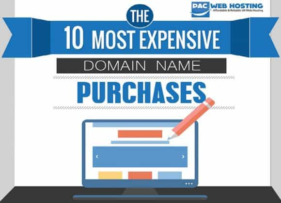 Post image for The 10 Most Expensive Domain Name Purchases